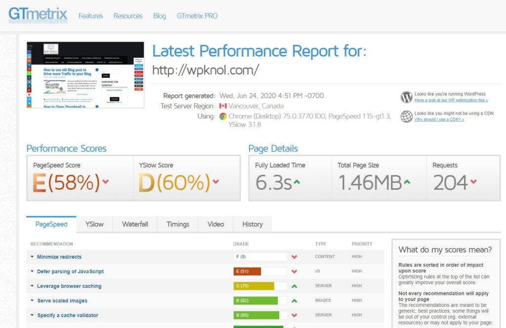 PageSpeed Ninja Plugin Review-: Awesome Plugin to Boost Performance of WordPress website